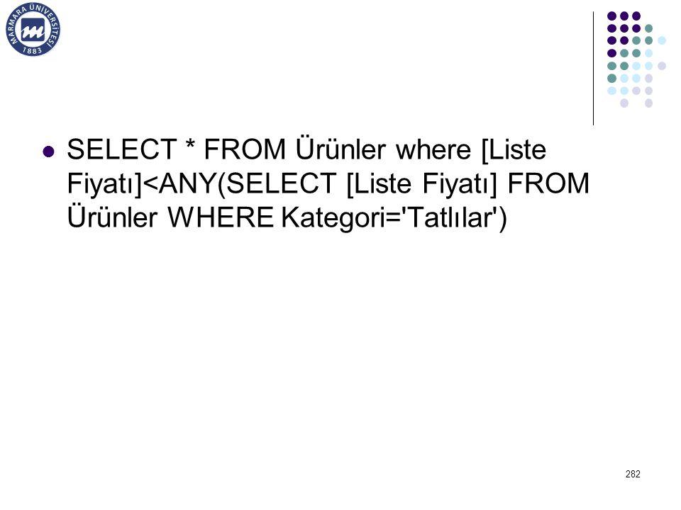 SELECT * FROM Ürünler where [Liste Fiyatı]<ANY(SELECT [Liste Fiyatı] FROM Ürünler WHERE Kategori= Tatlılar )